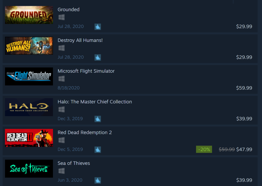 Grounded Tops Steam's Charts